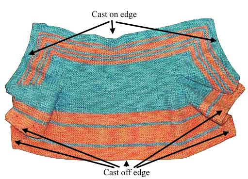 The cast on and off edges of the baby surprise jacket