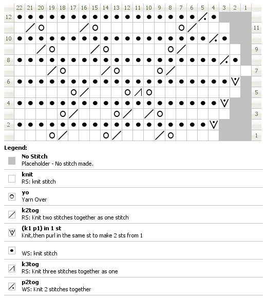 Chart for knitting Chilton lace
