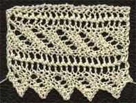 Five repeats of English point lace