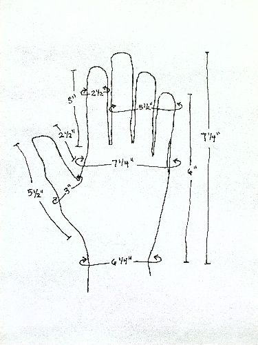 Diagram 1 for Soft Mit Gloves