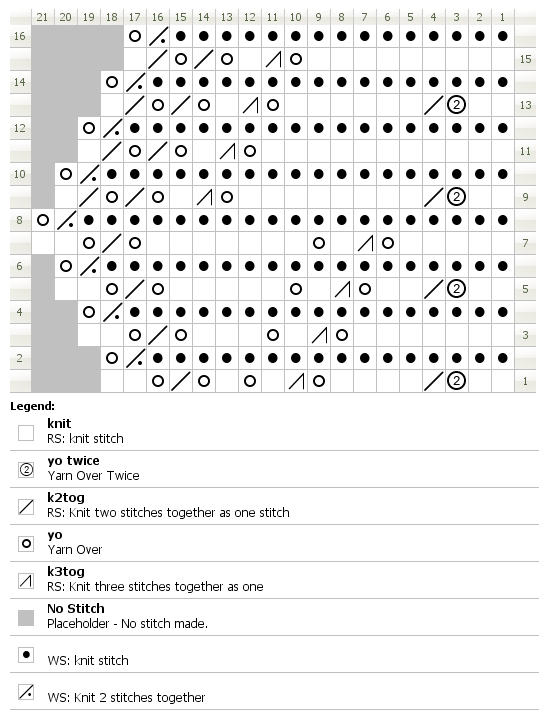 Chart for knitting Hilton lace