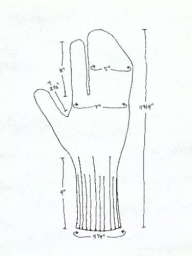 Glove diagram for soft mit gloves