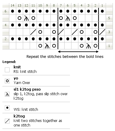 Chart for knitting Spider pattern 2 from Home Work
