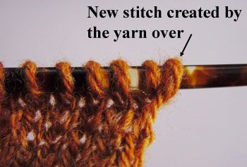 Working a yarn over at the beginning of a row before a knit stitch. Diagram 2