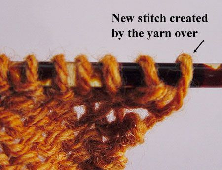 Working a yarn over at the beginning of a row before a purl stitch. Diagram 2