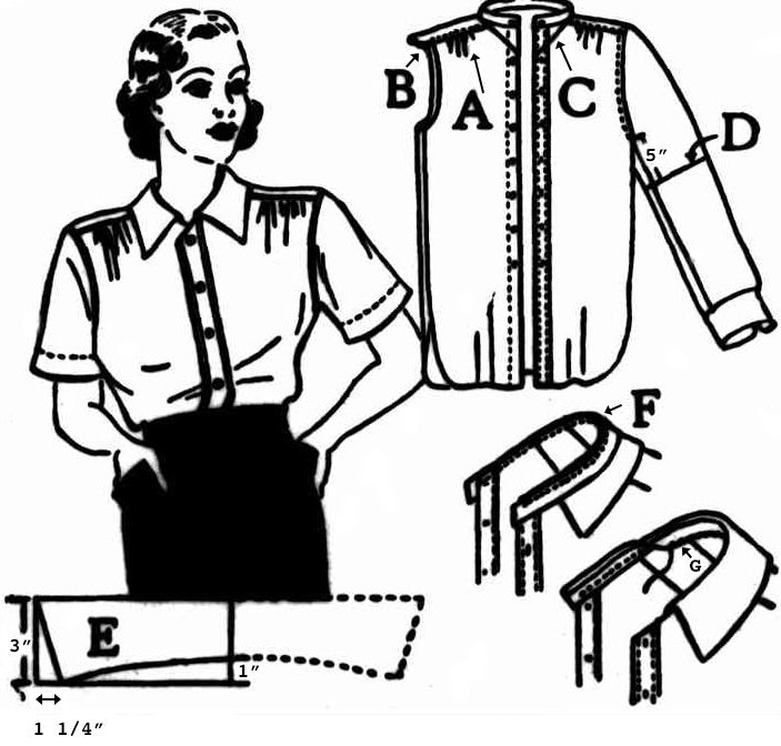 Diagrams for upcycling a man's shirt into a woman's blouse, 1936