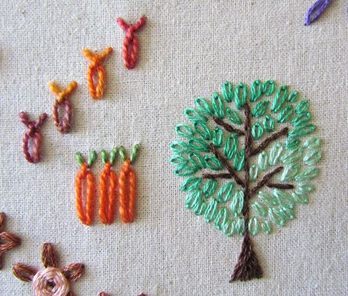 Embroidered Chain Stitch Tree and Carrots