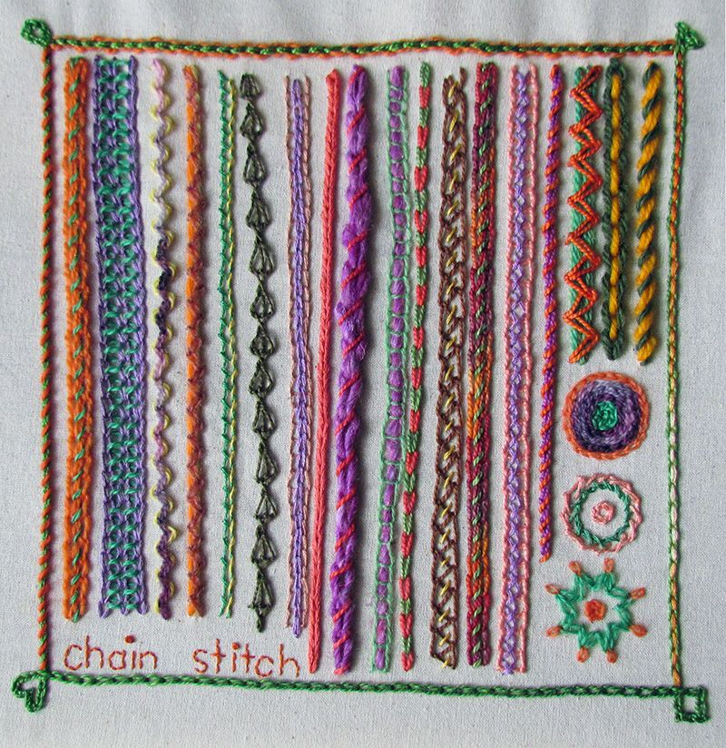 TAST Week 8, Embroidered Chain Stitch Sampler