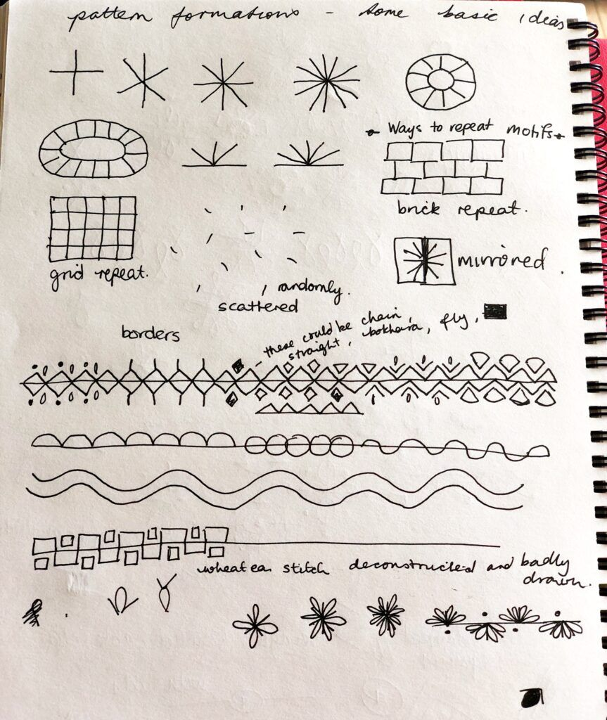 Sketches of ways to arrange embroidery stitches to form borders, fillings and motifs