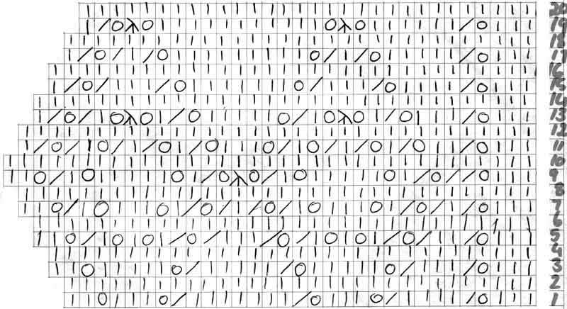 Lace knitting chart