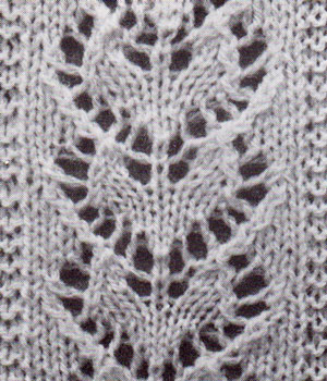 Detail of the lace pattern