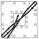 Winding The Yarn on a Flower Loom, Method 2 (Bucilla Directions 1971)