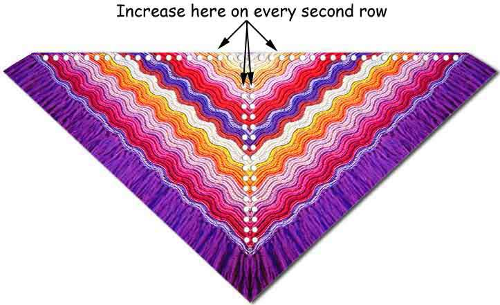 Feather and fan knit shawl diagram