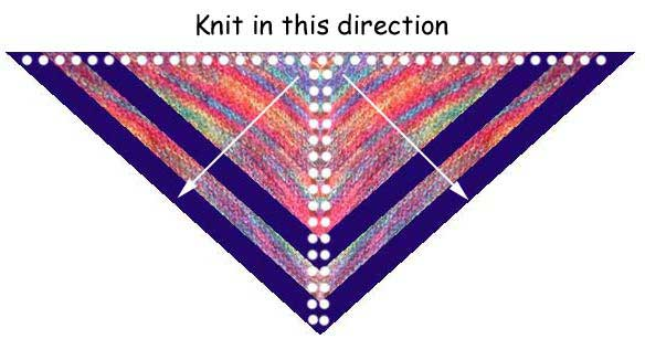 Knitted shawl diagram