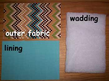 Fabric and batting