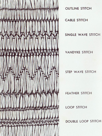Chart of smocking stitches