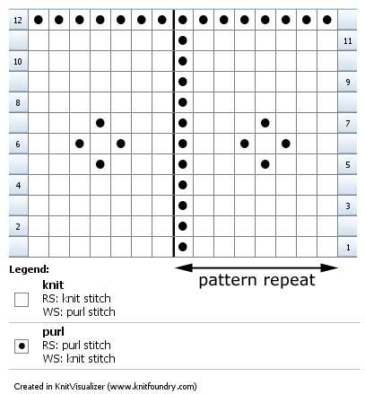 chart for the knit-purl check pattern