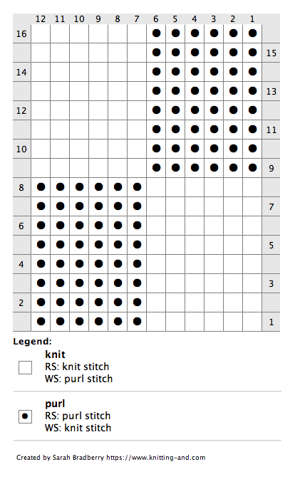 Chart for knitting a large knit/purl check.
