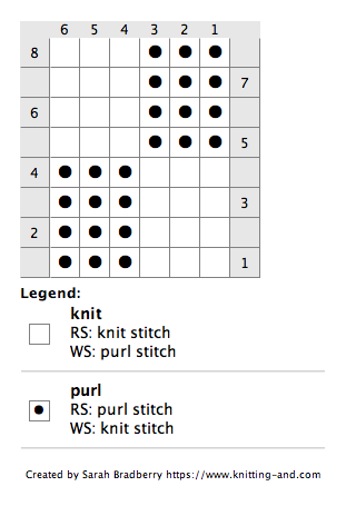 Chart for knitting a small knit/purl check