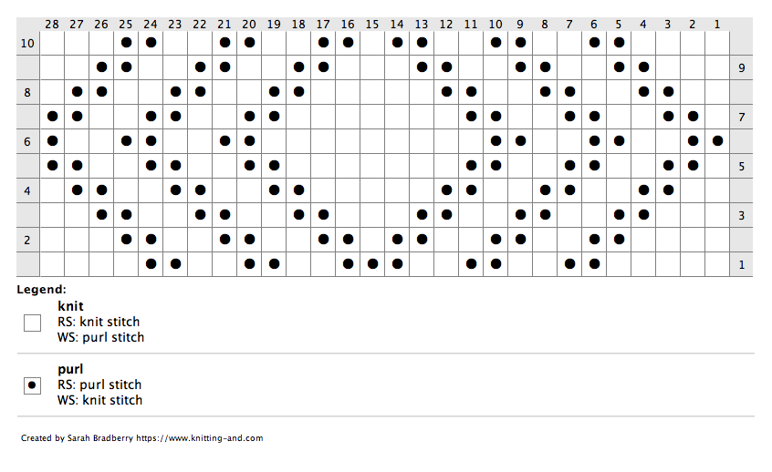 Chart for knitting a complex diamond pattern in knit/purl stitches