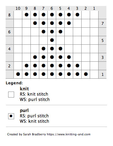 Chart for knitting a knit/purl diamond stitch