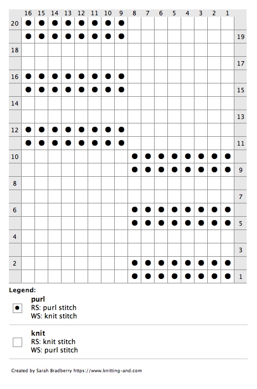 Chart for knitting a textured check stitch