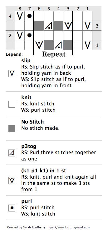 Chart for knitting version 2 of Arachne stitch