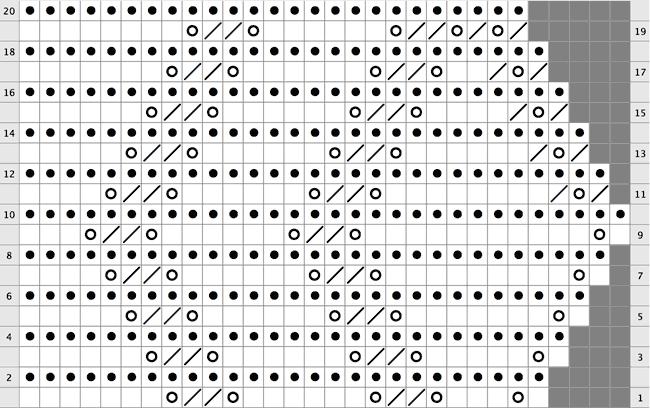 Knitting chart fora diamond lace border